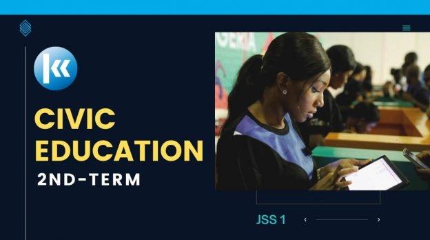 Civic Education 2nd term Kofa
