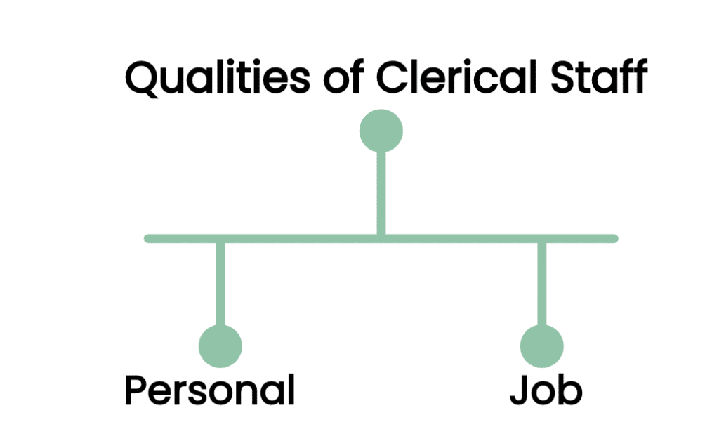 Qualities of a Clerical Staff