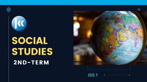 Social Studies 2nd term Kofa