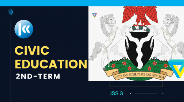 Civic Education JSS3 2nd term Kofa