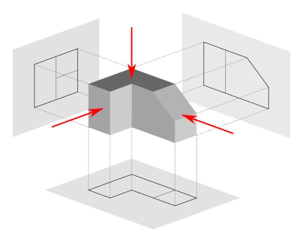 First-Angle-Projection and Third angle projection