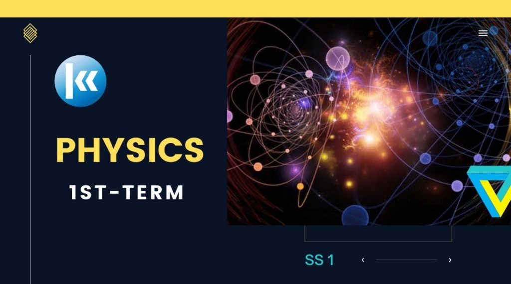 Physics SS1 1st term Kofa