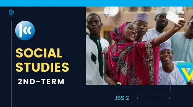Social Studies JSS2 2nd term Kofa