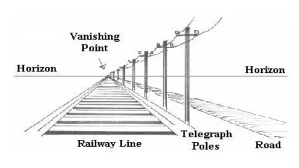 One point perspective drawing of railway