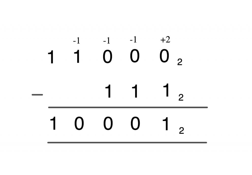 binary subrtaction 3