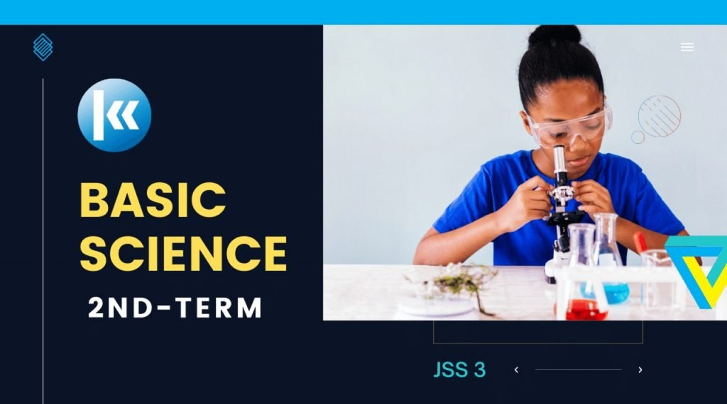 Basic Science Jss3 1st term