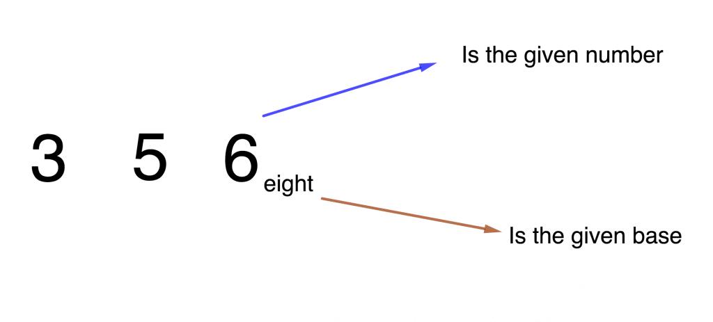binary base 2