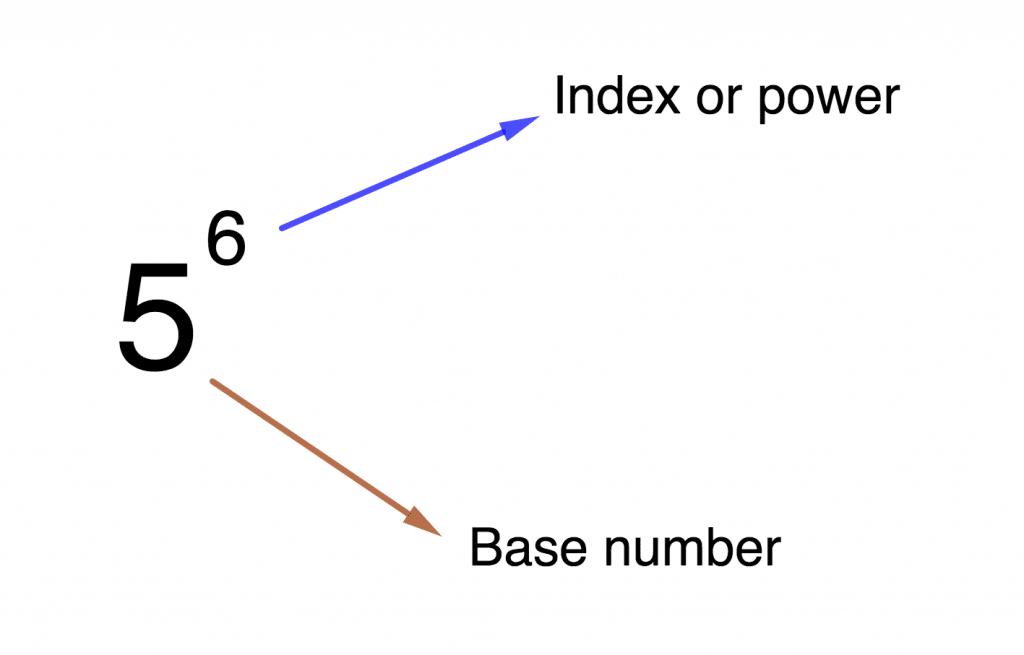 indices e1606051603401