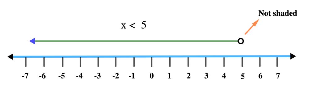 x5 e1622630513338