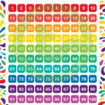 Group logo of Math Genius